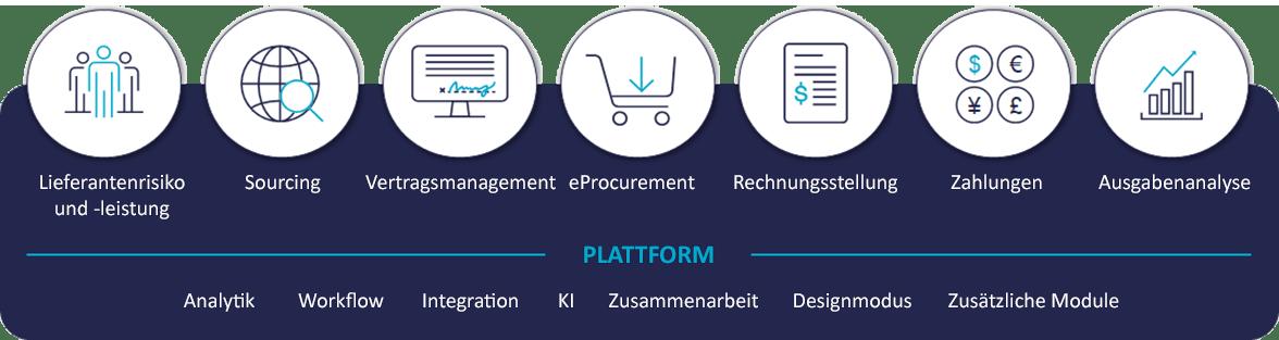PlatformSchema